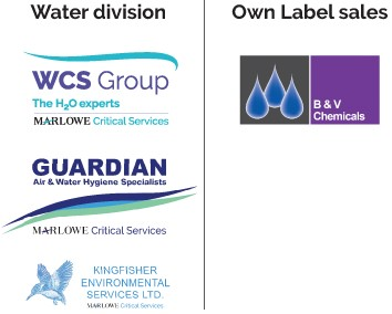 Water division today